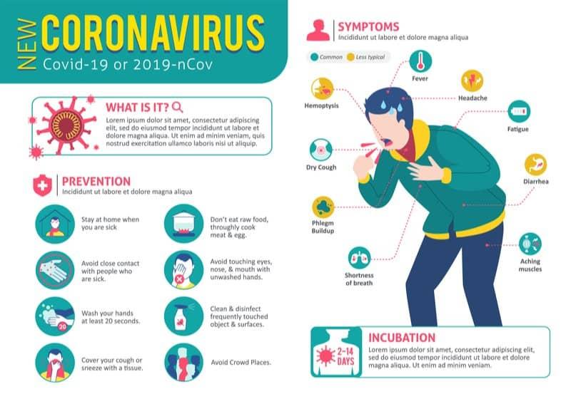 covid 19 coronavirus symptoms